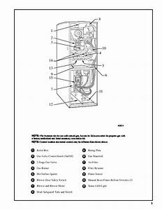 Carrier 58uhv 3pd Gas Furnace Owners Manual