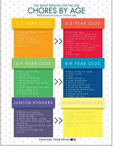 What Chores Kids Should Do By Age Free Printable Chore