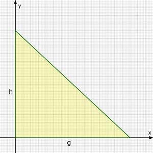 Maximale körpergröße berechnen