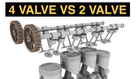 Why Are 4 Valves Better Than 2? Dohc Vs Ohv