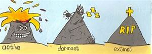 Dormant Volcano Diagram | www.pixshark.com - Images ...