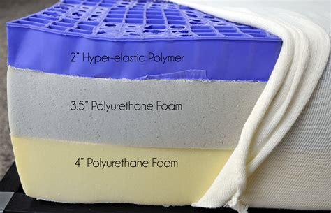 matress cover ghostbed vs purple mattress review sleepopolis