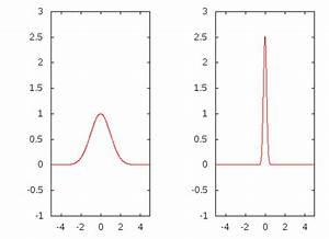 Wellenlängen Berechnen : qft f r alle wir verstehen nichts hier wohnen drachen ~ Themetempest.com Abrechnung
