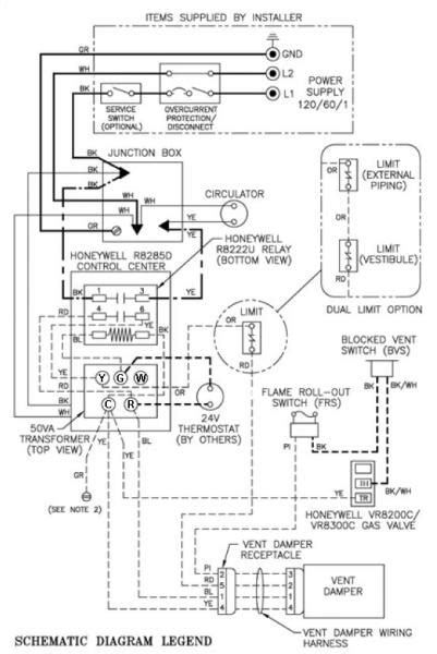 basic boiler questions doityourself community forums