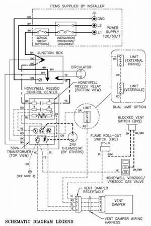 industrial gas boiler wiring diagram  3825julialikes