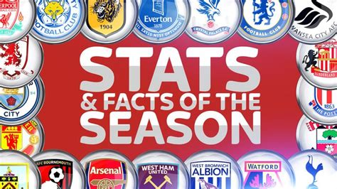 The best Opta stats and facts from the 2016/17 Premier ...