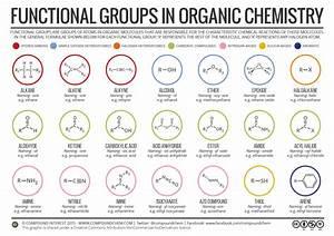 General Chemistry 1a  U2013 Ccchemteach
