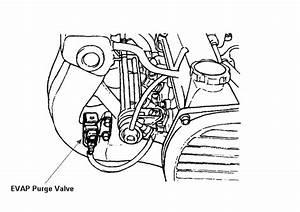 Cannot Fill Fuel Tank Kicks Back 2003 Sonata 36000 Miles