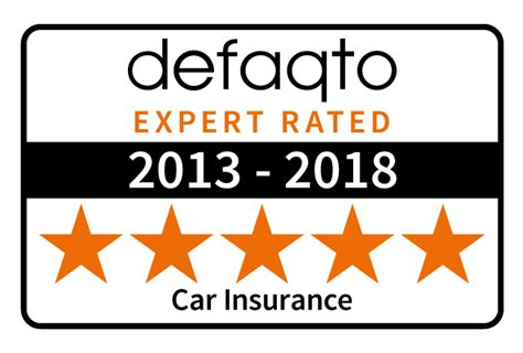 Car Insurance Quotes Online From £154