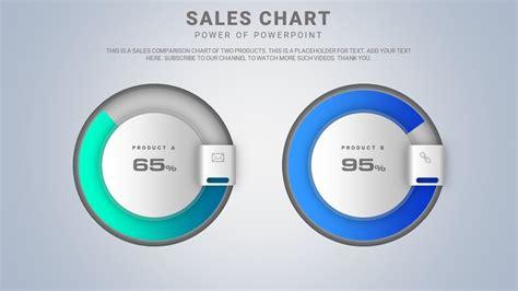 design  beautiful doughnut pie chart graph  microsoft office powerpoint  youtube