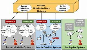 Lte Band Class 14 Architecture For Firstnet  24