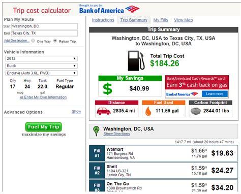 Boat Trip Calculator estimate vacation cost lifehacked1st