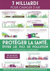 Plan Anti Pollution Paris : le plan anti pollution d emmanuelle cosse changeonsdair eelv paris 13 ~ Medecine-chirurgie-esthetiques.com Avis de Voitures
