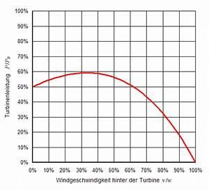 Wirkungsgrad Berechnen Formel : herleitung der windturbinenleistung gesetz von betz ~ Themetempest.com Abrechnung