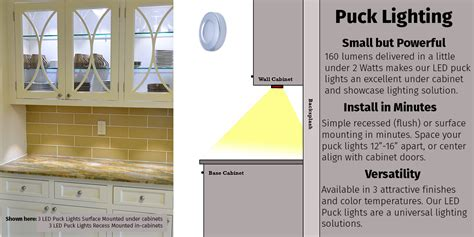 Led Cabinet Lighting Products
