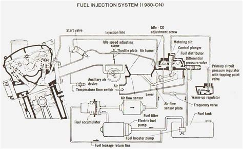 m52 engine diagram imageresizertool