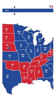 2024 Presidential Election Interactive Map