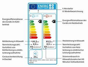 Mobile Klimaanlage Test 2015 : energieeffizienz mobile klimaanlage und mobiles klimager t ~ Watch28wear.com Haus und Dekorationen