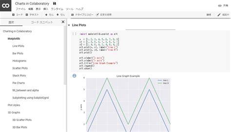 データ分析や機械学習にバリバリ使える上にブラウザで使用できて環境構築不要のpython実行環境「google