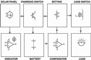 Mobile Battery Charger Circuit And Working Principle Elprocuscom