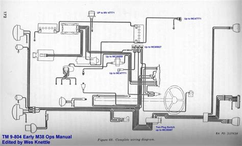 M38 Army Jeep Wiring Schematic by Willys M Jeeps Forums Viewtopic A 24 Volt Wiring