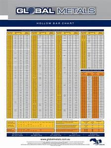 Hollow Bar Chart Procedural Knowledge Building Materials