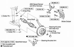 Front Axle  Cv  Assembly Replacement
