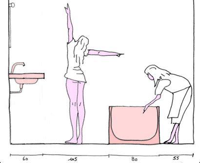 corniche meuble cuisine aménager une salle de bains les 5 règles à connaître