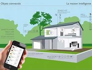 Objet Connecté Maison : une maison connect e la port e de tous les budgets ~ Nature-et-papiers.com Idées de Décoration