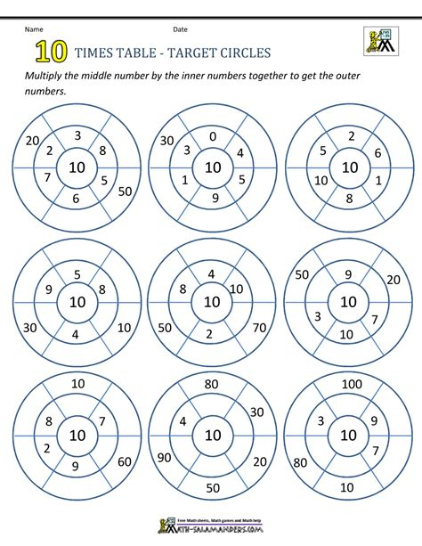 Multiplication is a complex and curious topic that needs keenness to learn and understand and 10 times table multiplication chart is the beginning. Practice Times Tables Worksheets - 10 Times Table