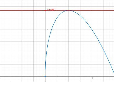 flaechenberechnung mit integralen flaeche zwischen  achse