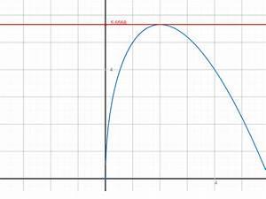 Hochpunkt Berechnen : fl chenberechnung mit integralen fl che zwischen y achse y 6 x x und der tangente im ~ Themetempest.com Abrechnung