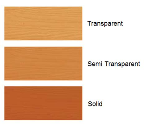 whats   fence stain brand   cedar fence