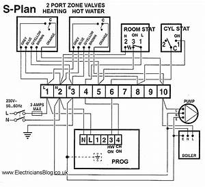 S Plan Twin Zone Central Heating Wiring Diagram