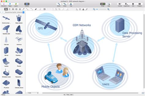 create  visio telecommunication network diagram conceptdraw helpdesk