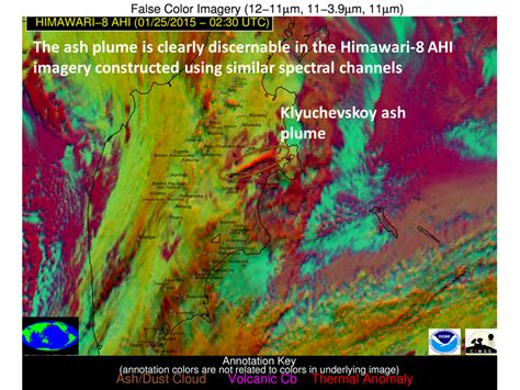 Improvements in Volcanic Ash detection with Himawari 8