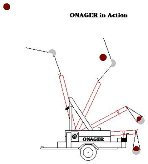 Onager Catapult Diagram