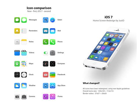 iphone info new iphone 5s 5c information gaming gameteep