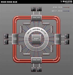 Rage3D - ATI Radeon X1800 XT Technology Preview - Radeon ...