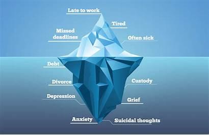 Iceberg Mental Health Workplace Employee Benefits Resources