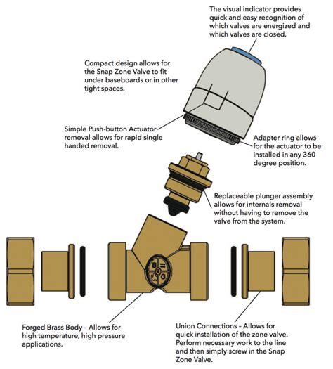 erie zone valve wiring diagram 30 wiring diagram images