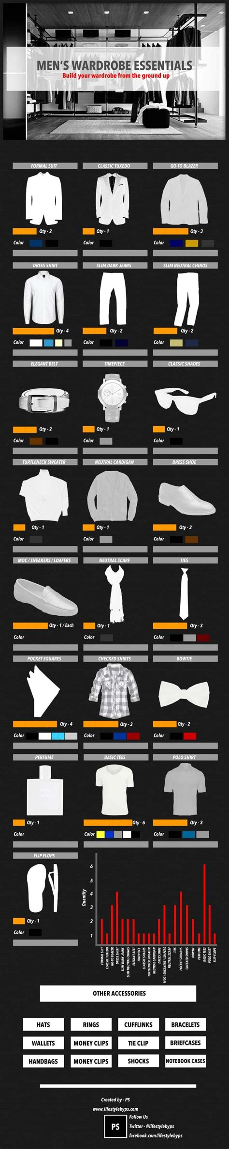business garderobe herren build your wardrobe from the ground up infographic mode m 228 nner mode und garderobe