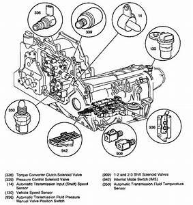 96 Cadillac Deville North Star Belt Diagram  96  Free