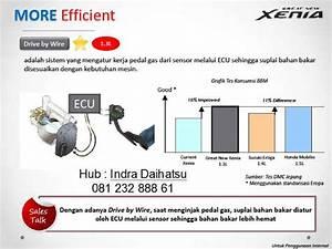 Info Harga  Promo   Paket Kredit Dealer Mobil Daihatsu