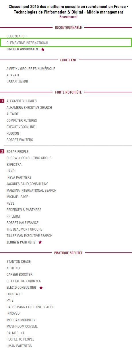 classement des cabinets de recrutement 2015 dans le digital et l informatique