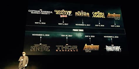 marvel film schedule business insider