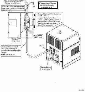 Miller Syncrowave 250dx Welder Installation