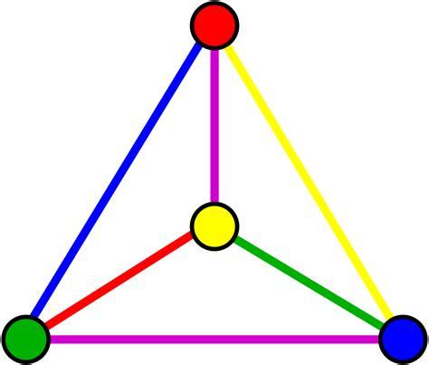 fileavd total coloring  complete graph ksvg