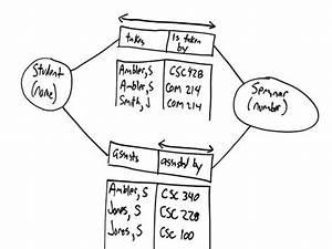 Database Drawing At Getdrawings Com