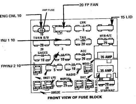 Need Diagram For Chevy Camero Ltr Fuse